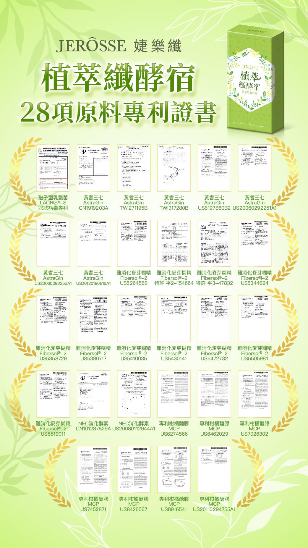 婕樂纖纖酵宿28項原料專利證書