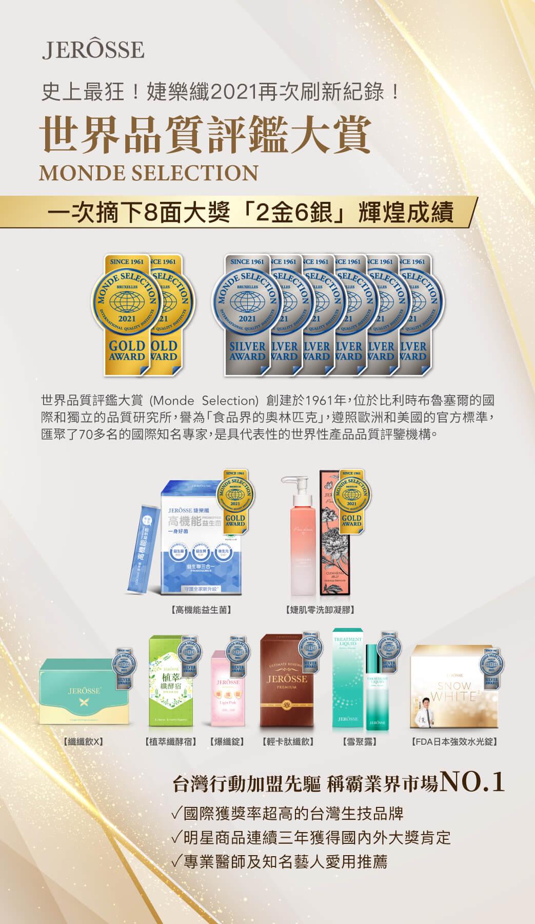 ▲婕樂纖2021世界品質評鑑大賞,2金6銀(共8面獎牌)