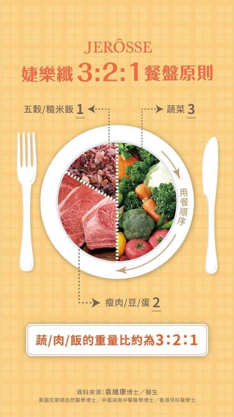 婕樂纖菜肉飯321